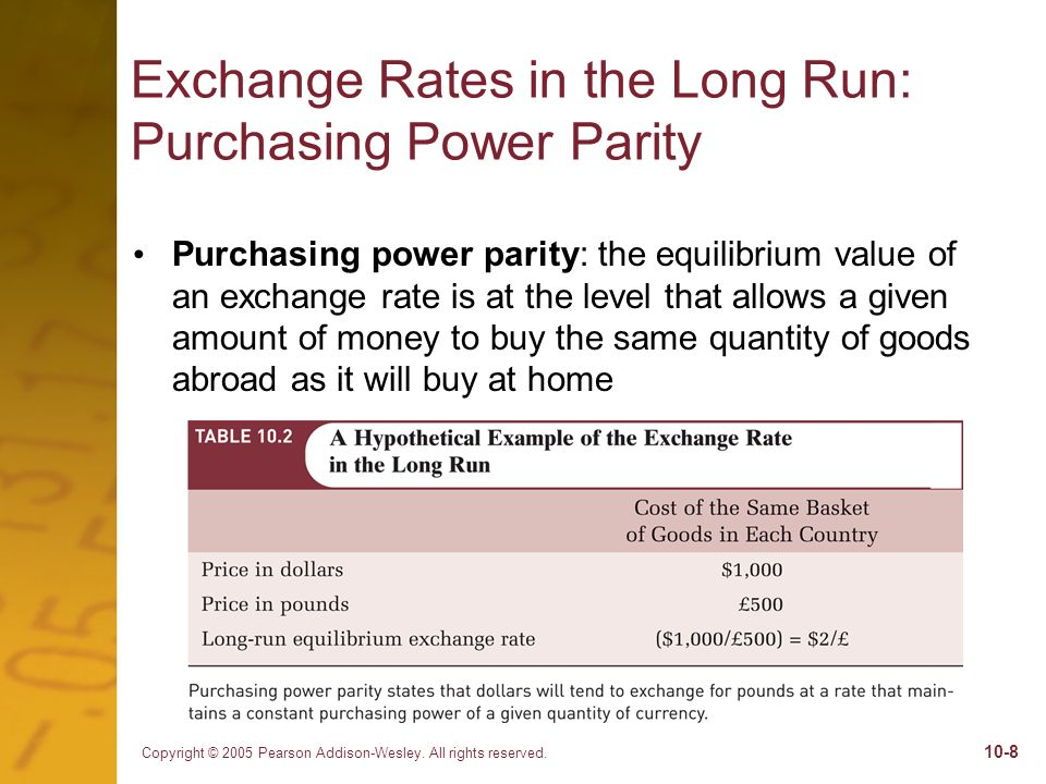 Exchange Rates in the Long Run: Purchasing Power Parity