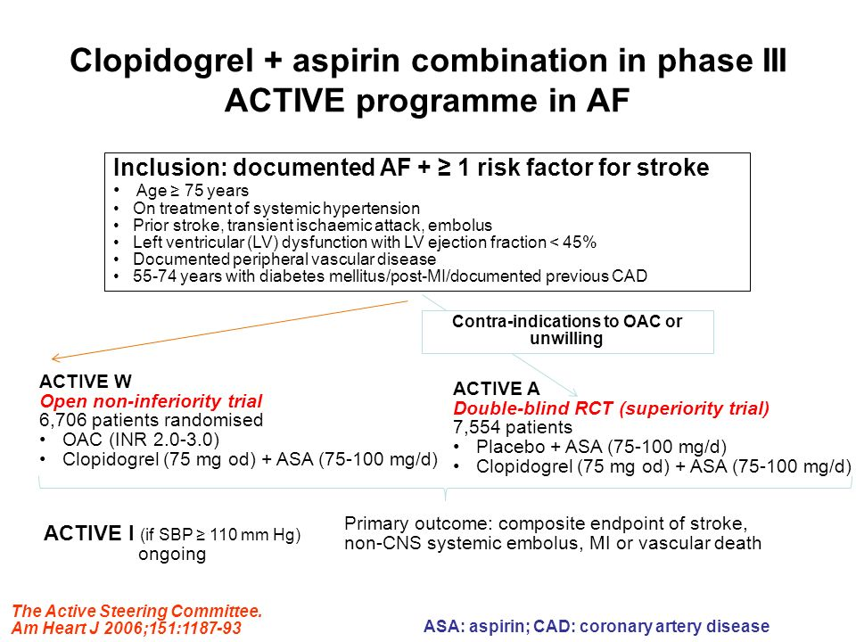 Plavix And Aspirin Therapy