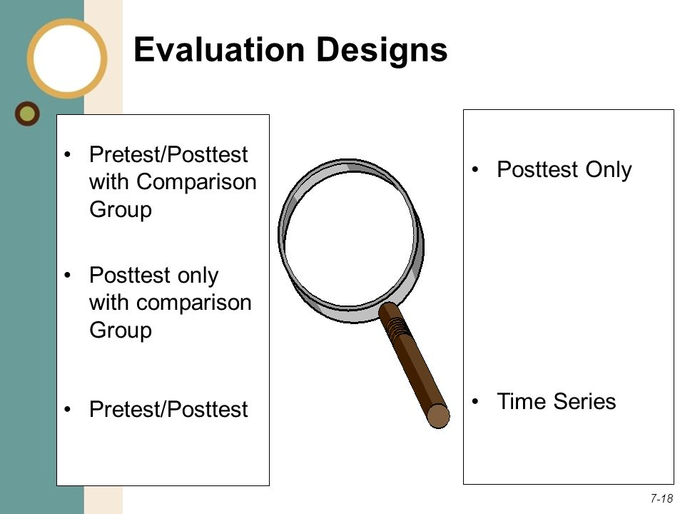 Evaluation Designs Pretest/Posttest with Comparison Group