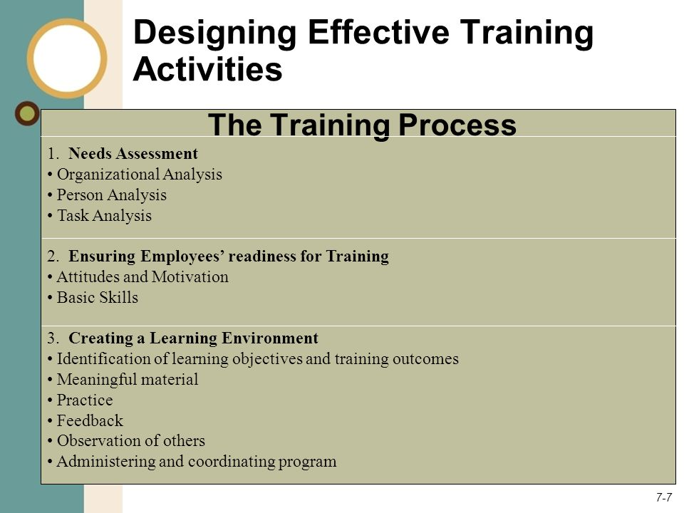 designing an effective training program for a business how By thomas michael, ceo, and chelsea perino, marketing manager, the michael management corporation it's no secret that having a successful training program is essential to any organization, but the thought of creating such a program from scratch can be daunting.