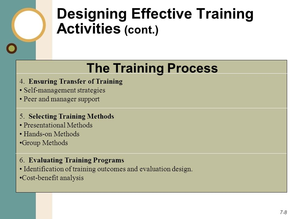 Designing Effective Training Activities (cont.)