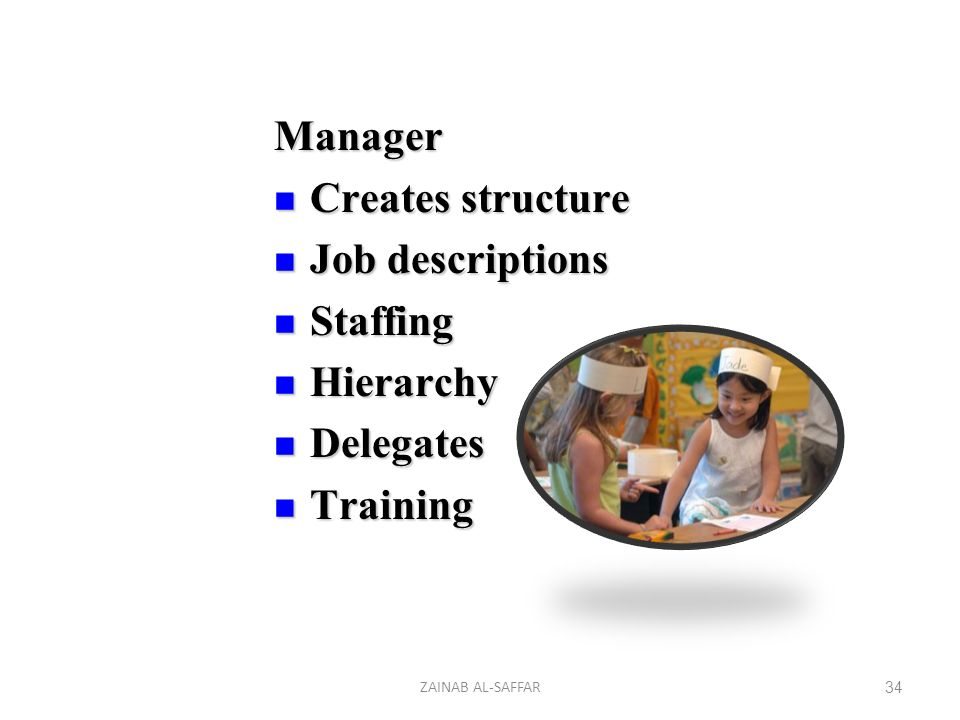 Manager Creates structure Job descriptions Staffing Hierarchy