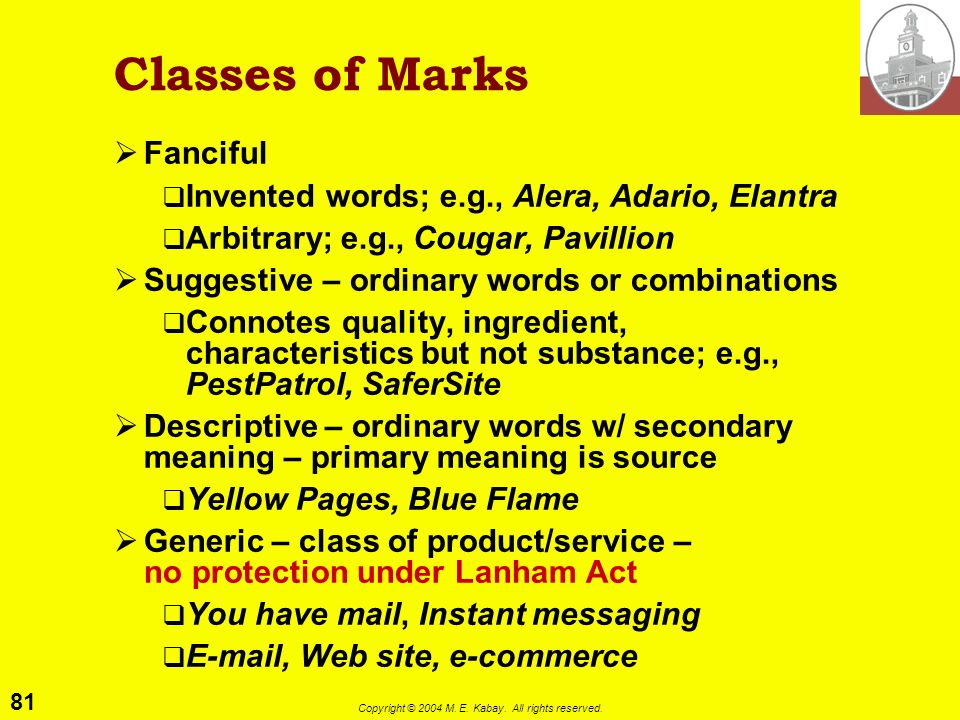 Classes of Marks Fanciful Invented words; e.g., Alera, Adario, Elantra