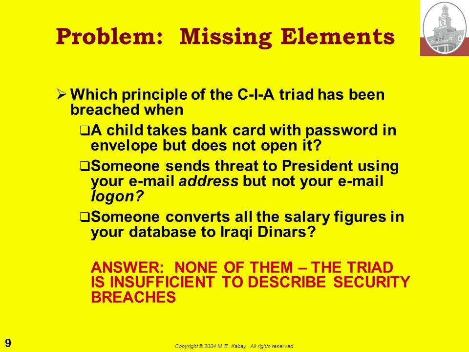 Problem: Missing Elements