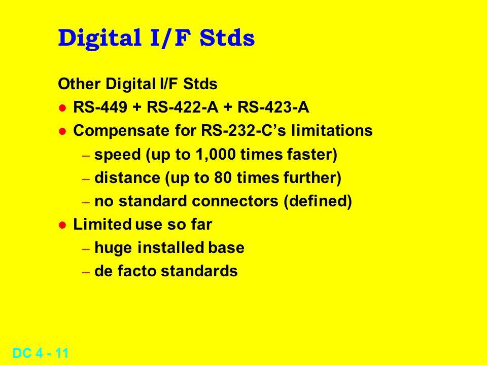 Digital I/F Stds Other Digital I/F Stds RS-449 + RS-422-A + RS-423-A