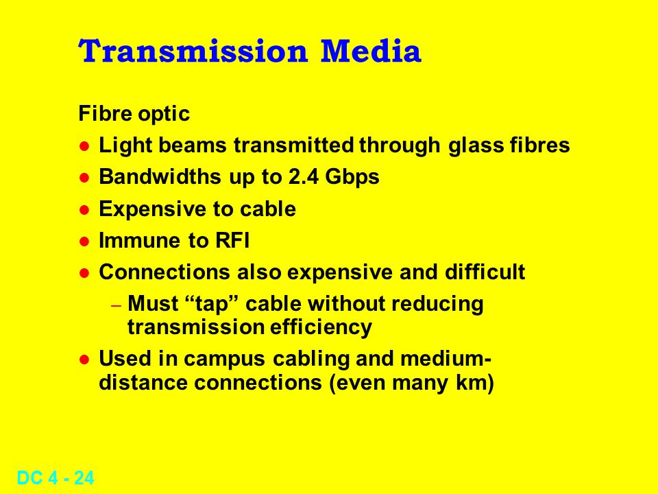Transmission Media Fibre optic