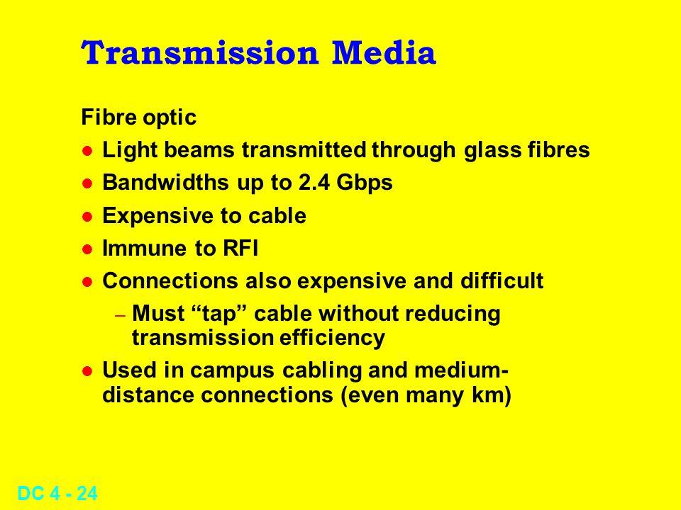 Transmission Media Fibre optic