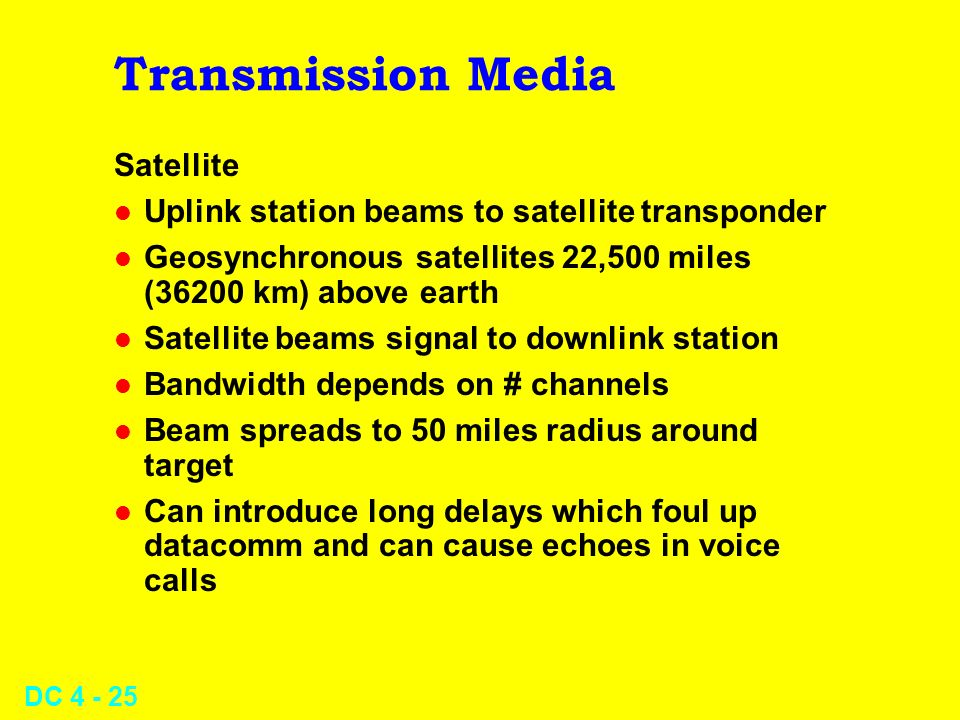Transmission Media Satellite