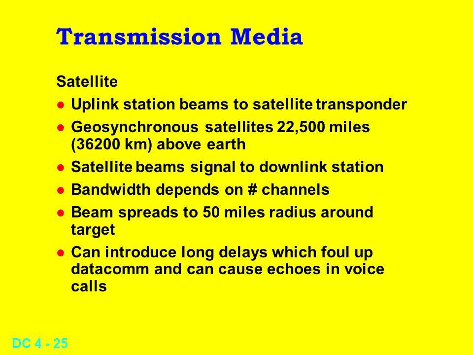 Transmission Media Satellite