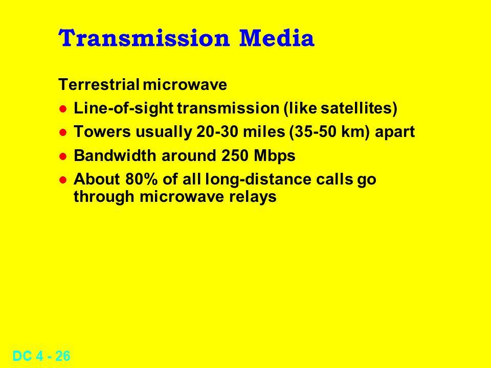 Transmission Media Terrestrial microwave