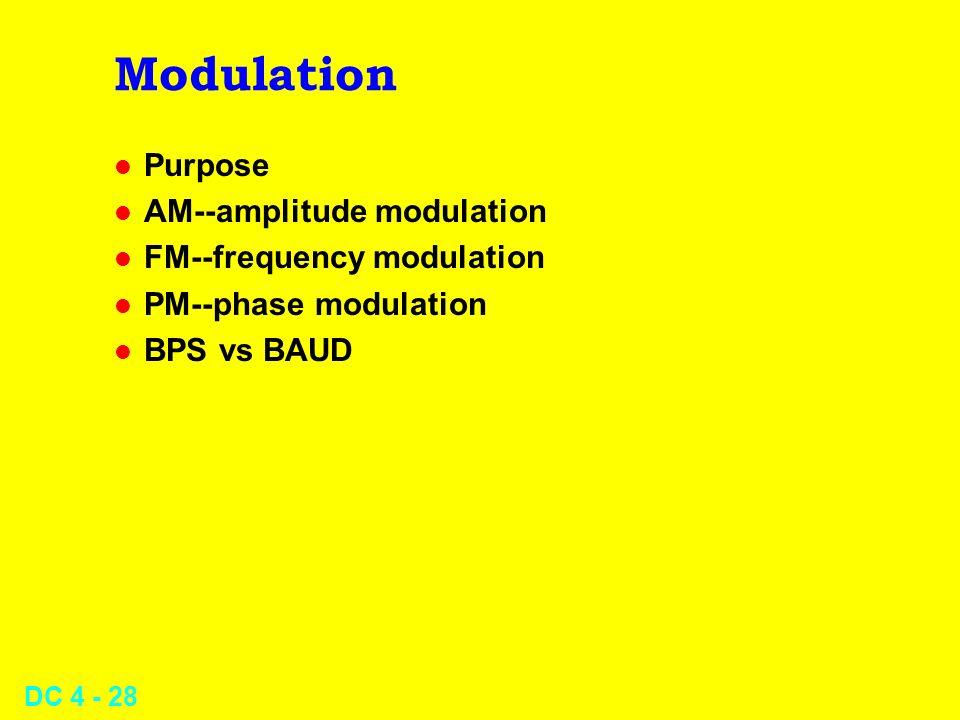 Modulation Purpose AM--amplitude modulation FM--frequency modulation