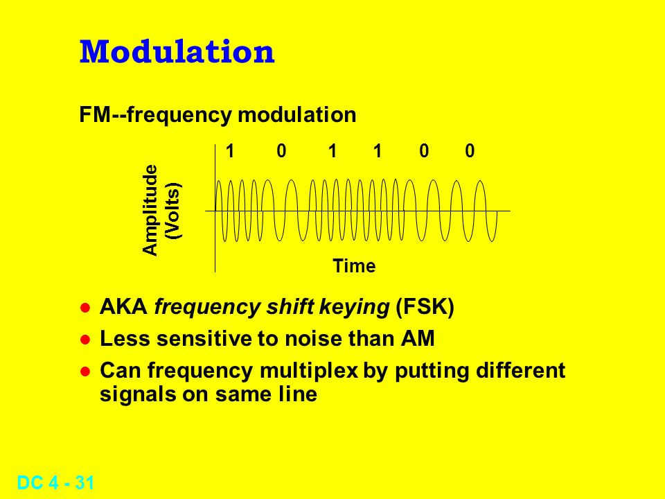 Modulation FM--frequency modulation AKA frequency shift keying (FSK)