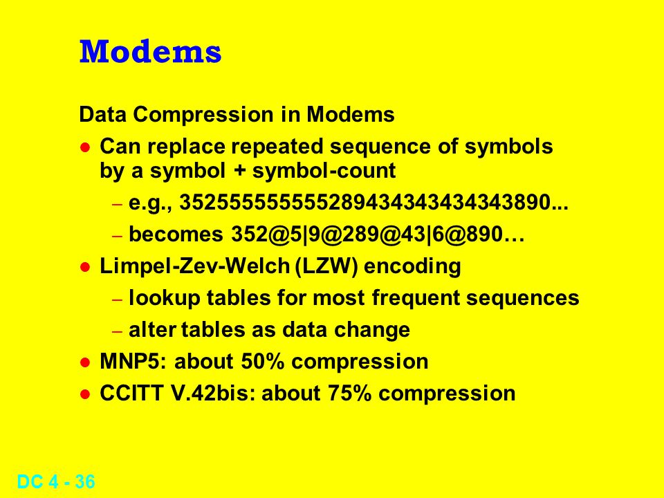 Modems Data Compression in Modems