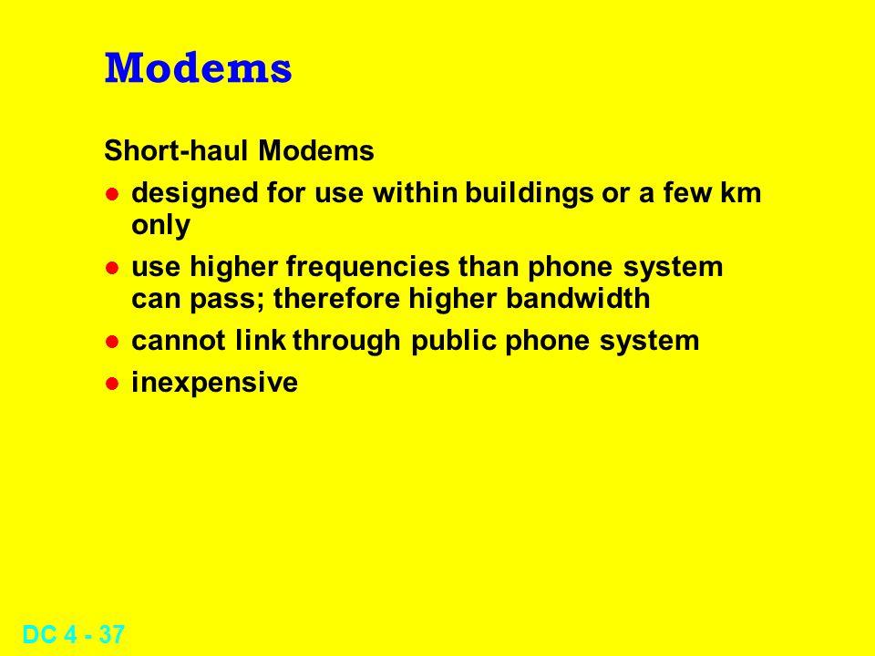 Modems Short-haul Modems