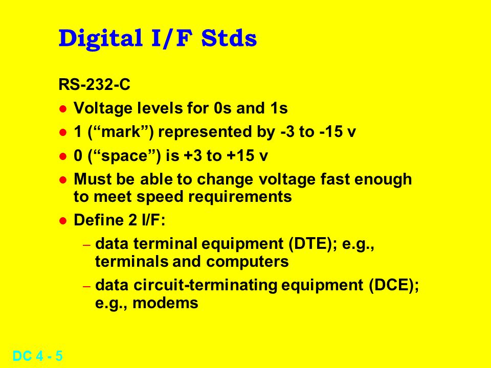 Digital I/F Stds RS-232-C Voltage levels for 0s and 1s