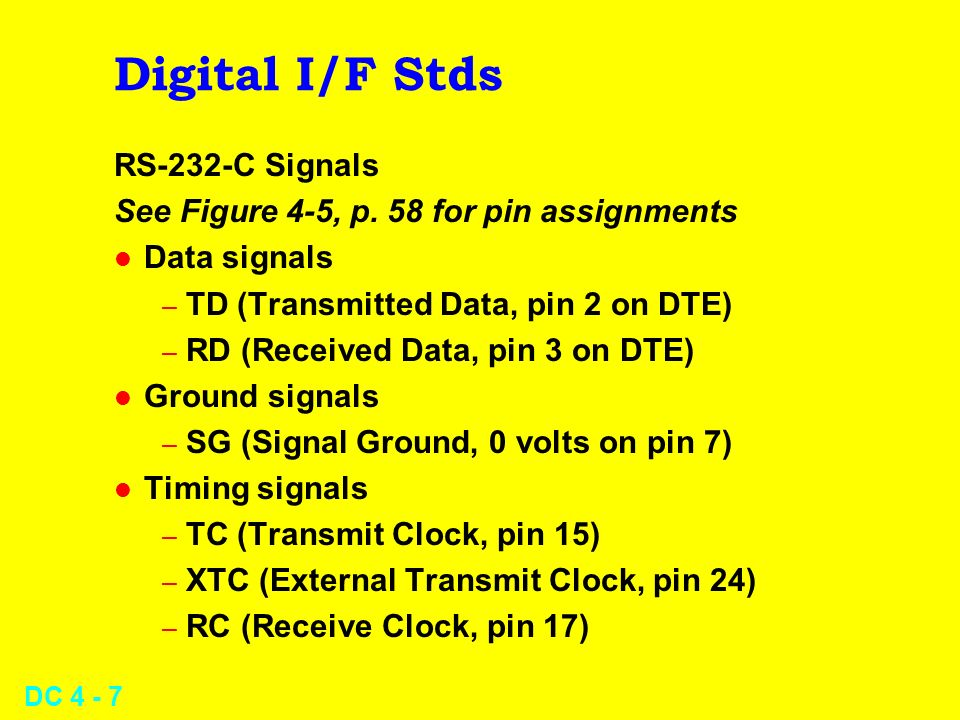 Digital I/F Stds RS-232-C Signals