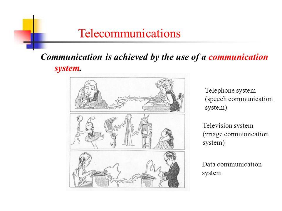 ee 3131 ee 3801 telecommunications fundamentals