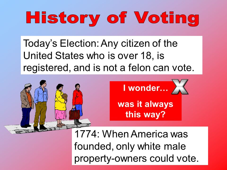 e voting and history pdf