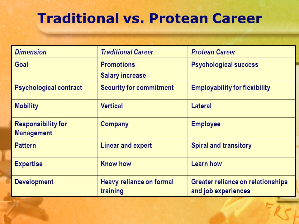 protean career