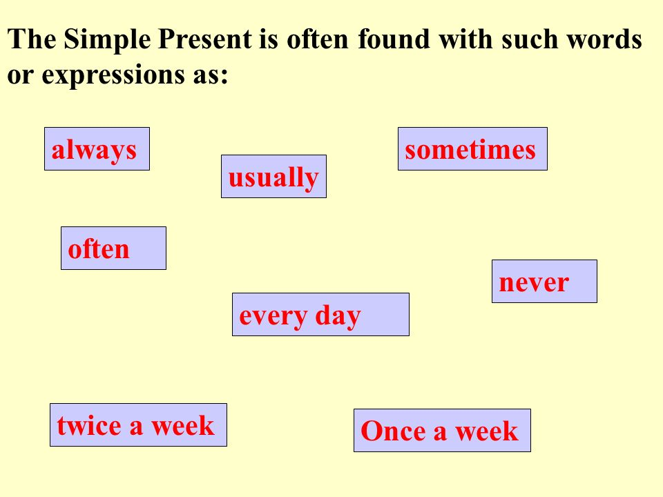 The Simple Present is often found with such words or expressions as: