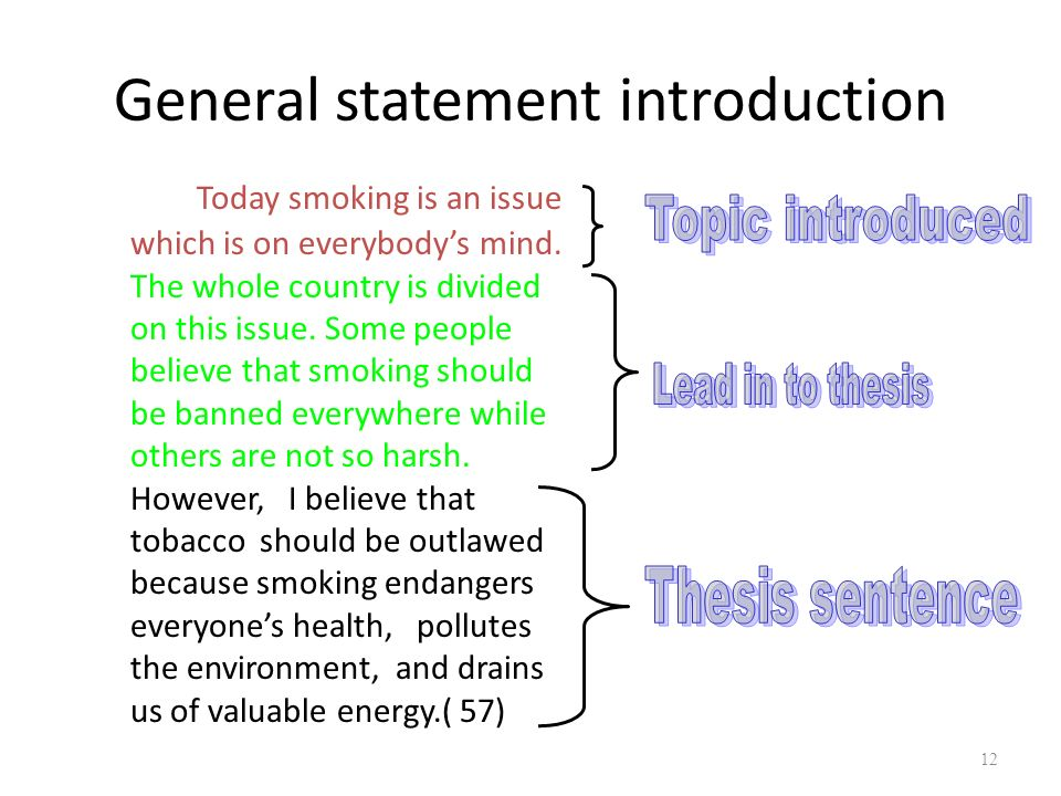 an introduction to the issue of smoking in todays society An introduction to social problems, social welfare organizations, and chapter 1 an introduction to a social problem is an issue within the society that makes.