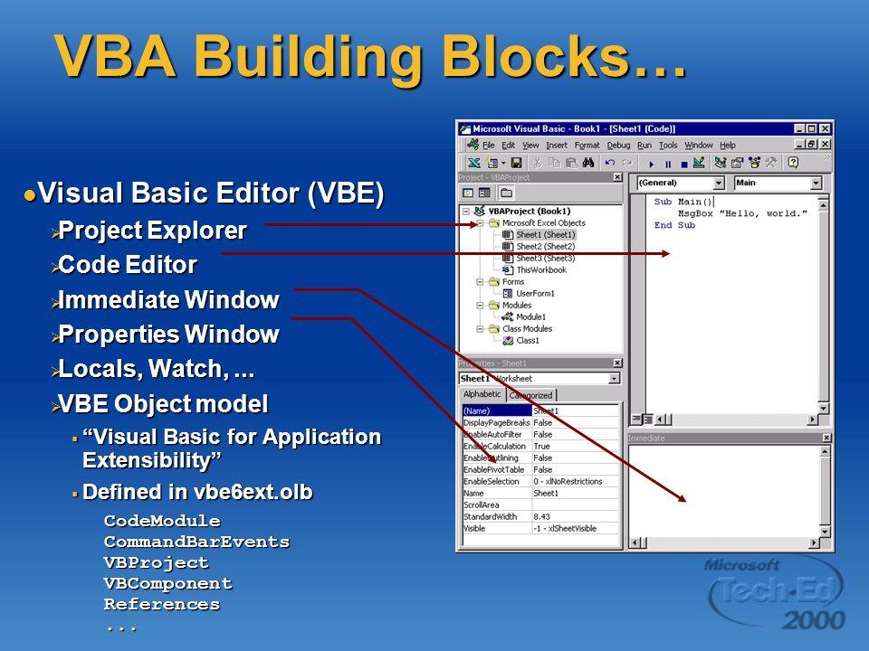 VBA Building Blocks… Visual Basic Editor (VBE) Project Explorer