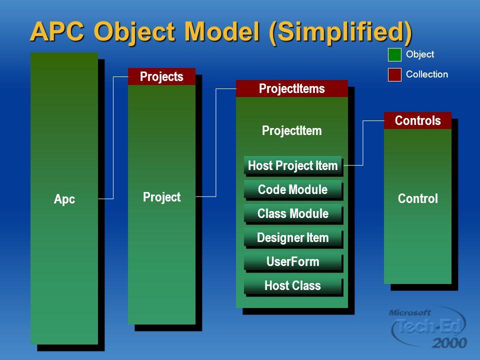 APC Object Model (Simplified)