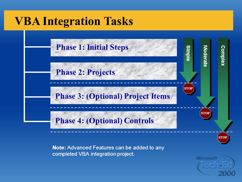 VBA Integration Tasks Phase 1: Initial Steps Phase 2: Projects