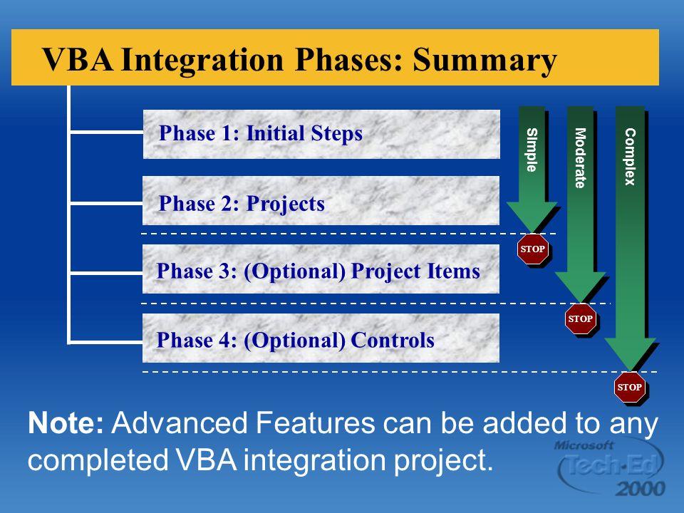VBA Integration Phases: Summary