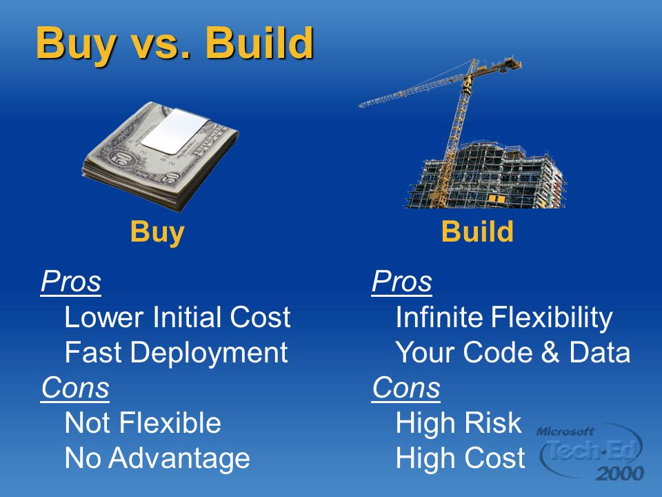 Buy vs. Build Build Buy Pros Lower Initial Cost Fast Deployment Cons