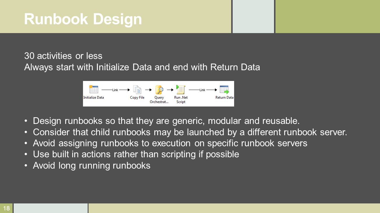 Best Server Runbook Template Images Gallery >> Using Azure ...