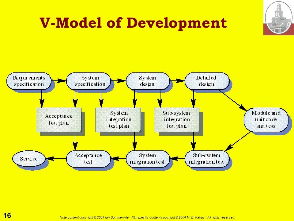 V-Model of Development