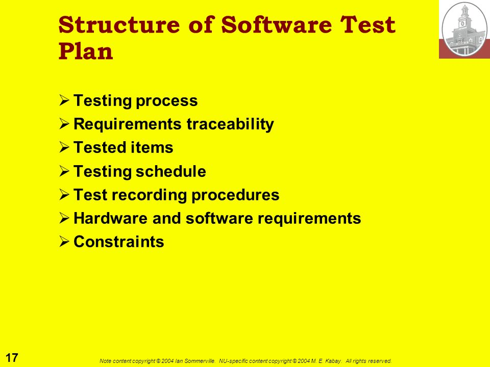 Structure of Software Test Plan