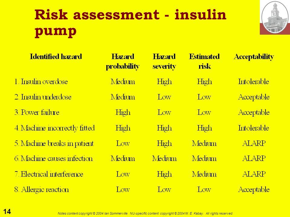 Risk assessment - insulin pump