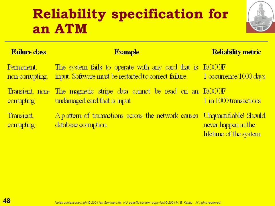 Reliability specification for an ATM