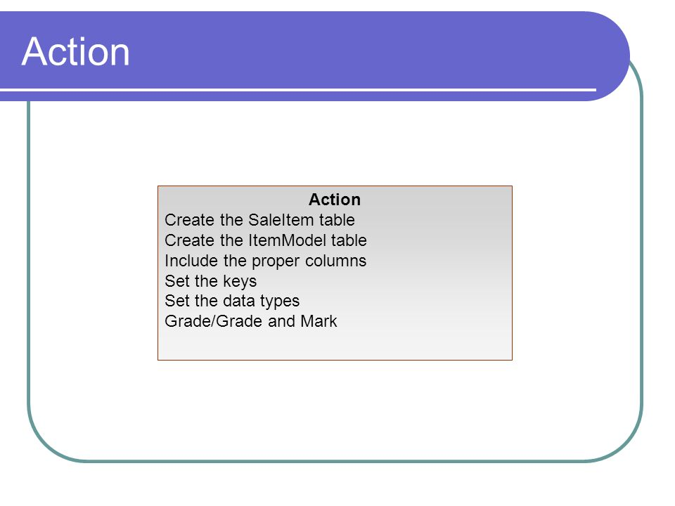Action Action Create the SaleItem table Create the ItemModel table