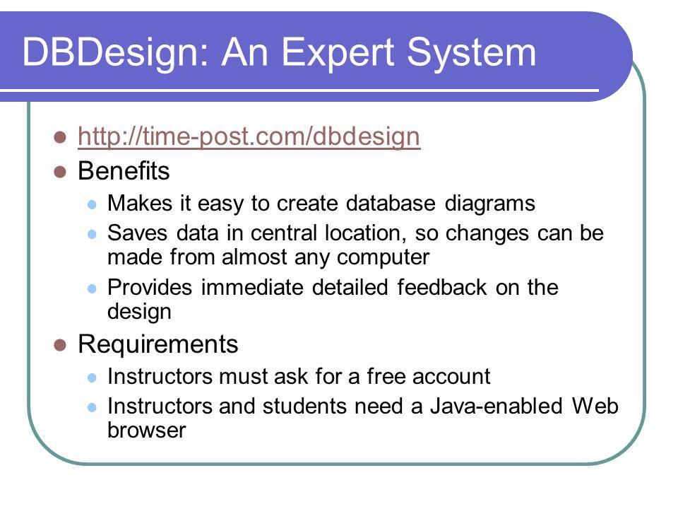 DBDesign: An Expert System