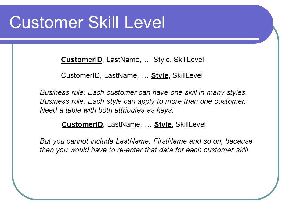 Customer Skill Level CustomerID, LastName, … Style, SkillLevel
