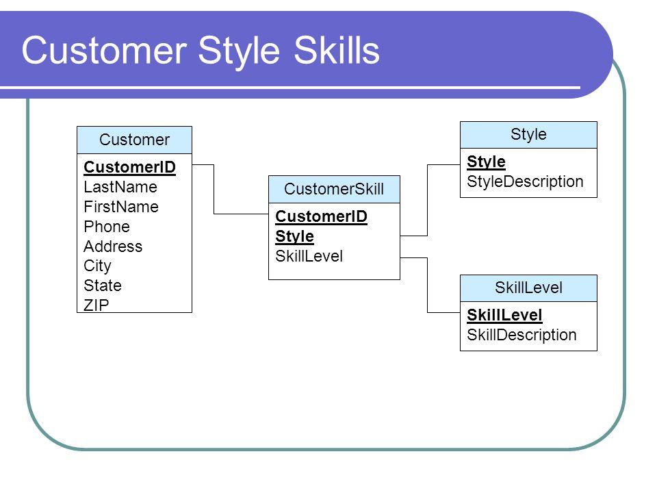 Customer Style Skills Style Customer Style StyleDescription CustomerID