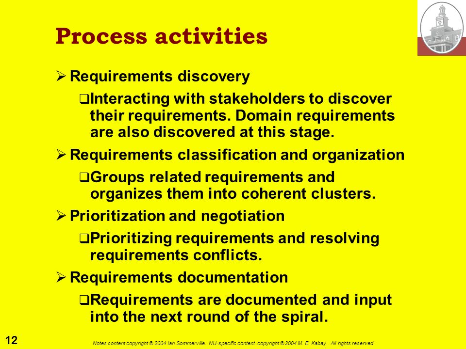 Process activities Requirements discovery