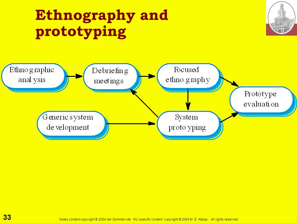 Ethnography and prototyping