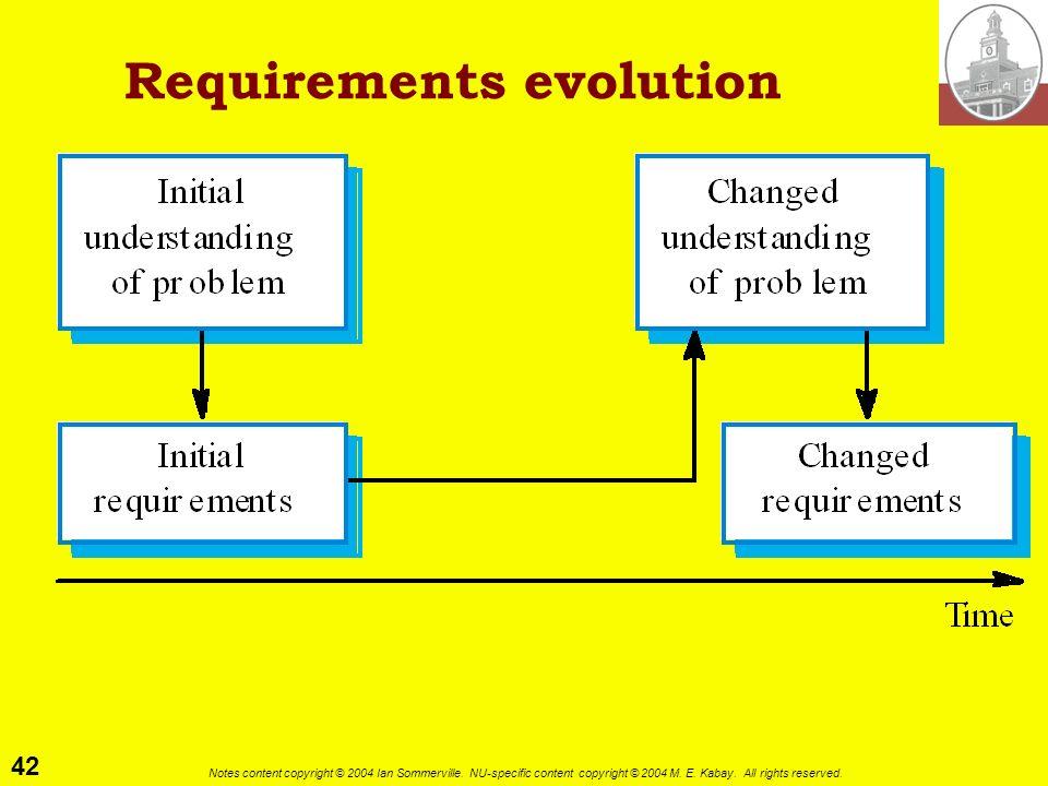 Requirements evolution
