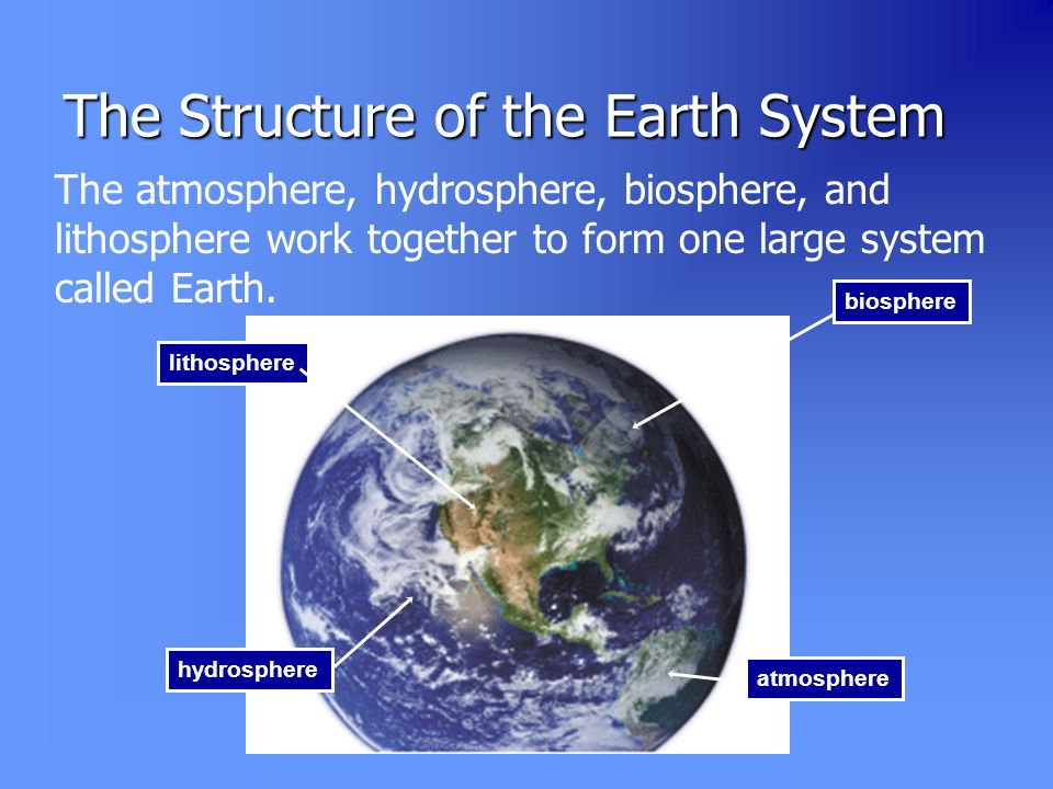 The Structure of the Earth System