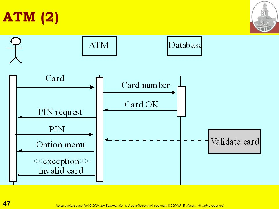 ATM (2)