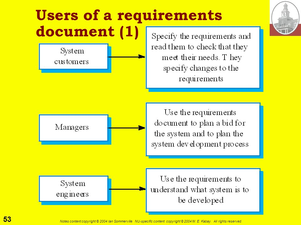 Users of a requirements document (1)