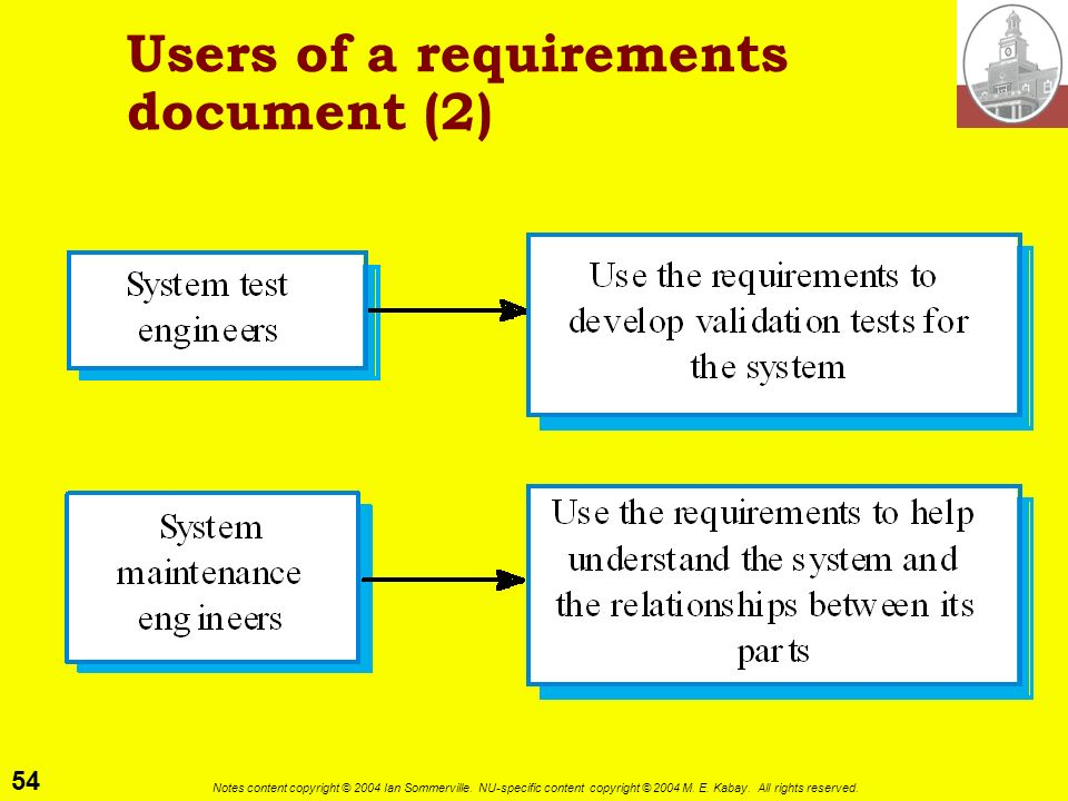Users of a requirements document (2)
