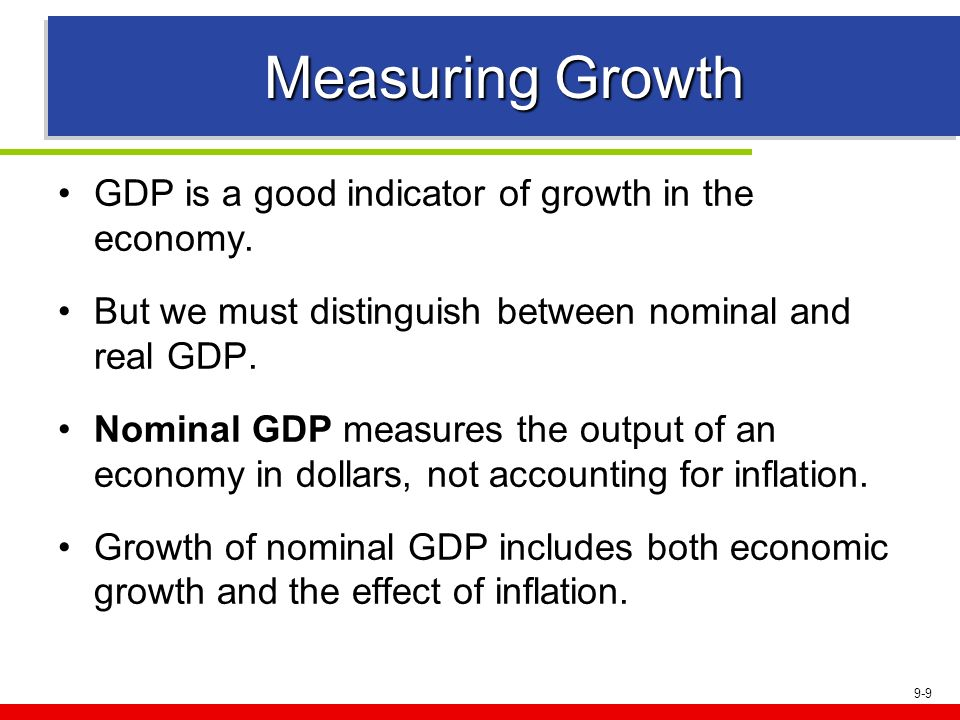 Measuring Growth GDP is a good indicator of growth in the economy.