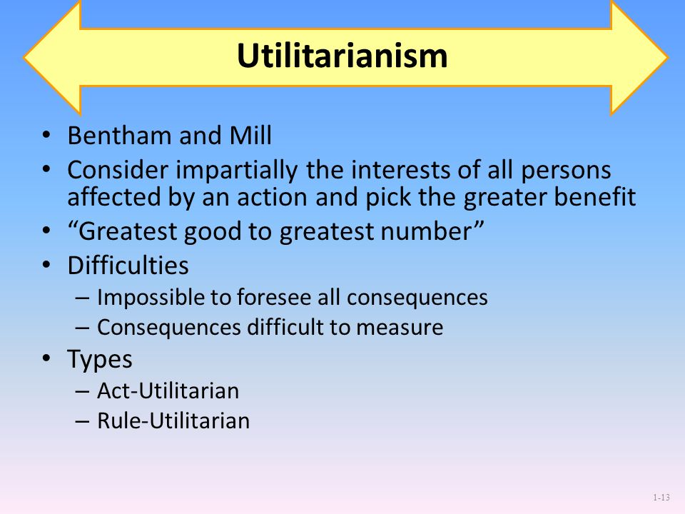 Utilitarianism Bentham and Mill
