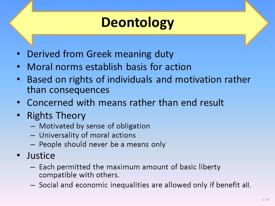 Deontology Derived from Greek meaning duty