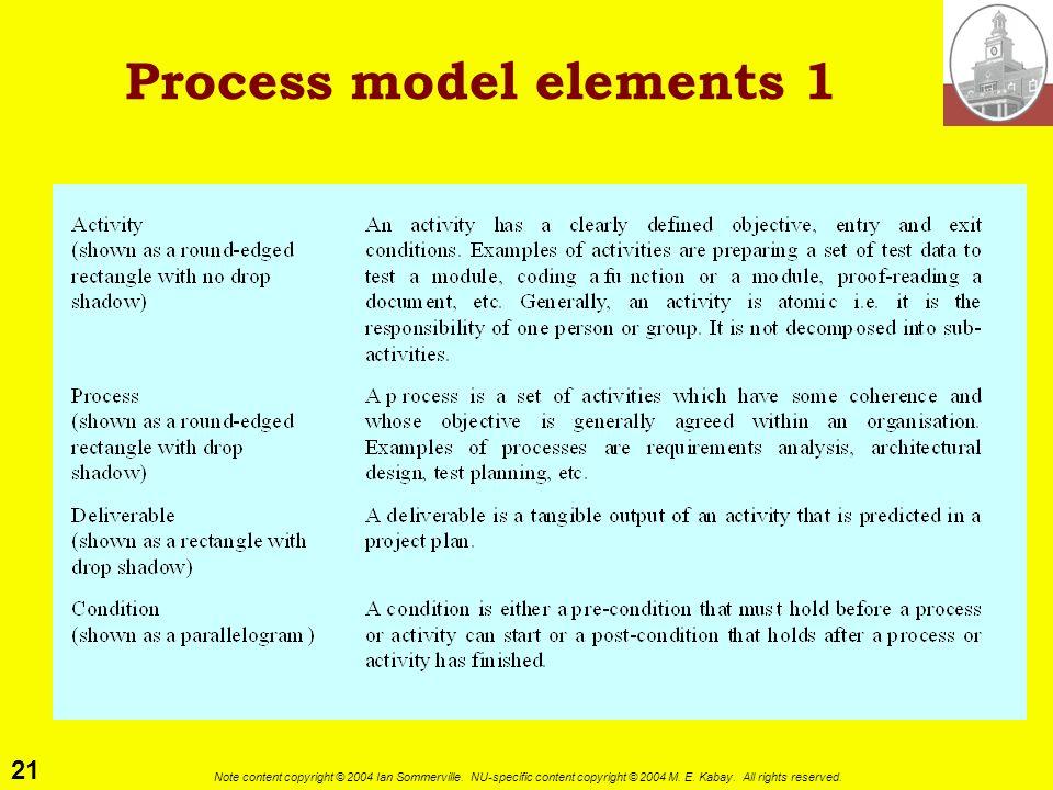 Process model elements 1